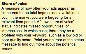 Google Adwords Share of Voice Definition