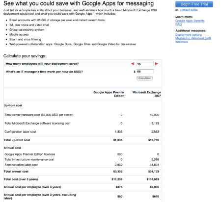 Google Apps Messaging Cost Saving Calculator