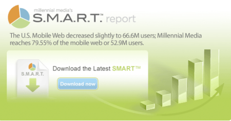 S.M.A.R.T. Report