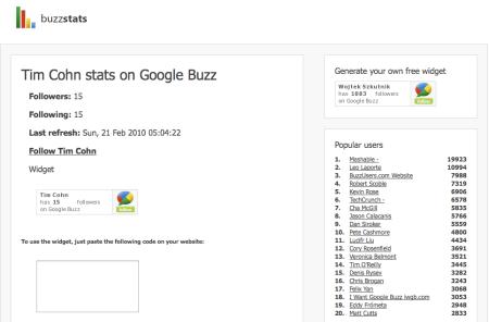 Google Buzz Stats