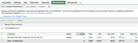 Ad Extension Statistics