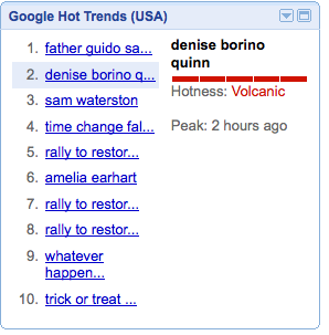 Google Hot Trends Peak