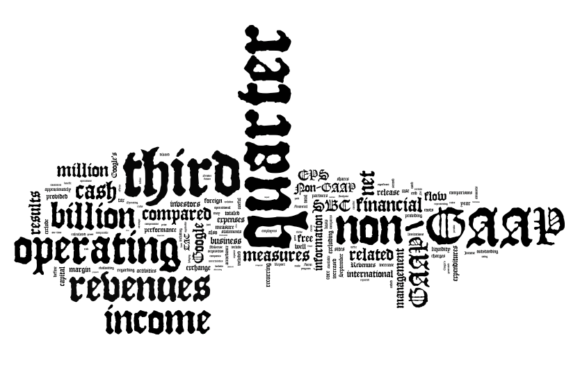 Google Q3 2011 Earnings Statement Word Cloud